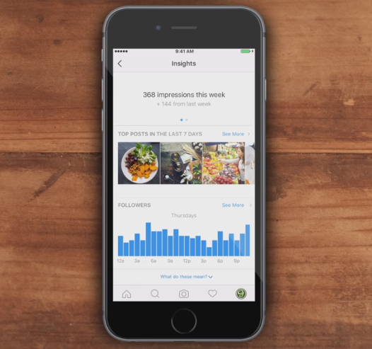 Analyze activity and engagement on Instagram
