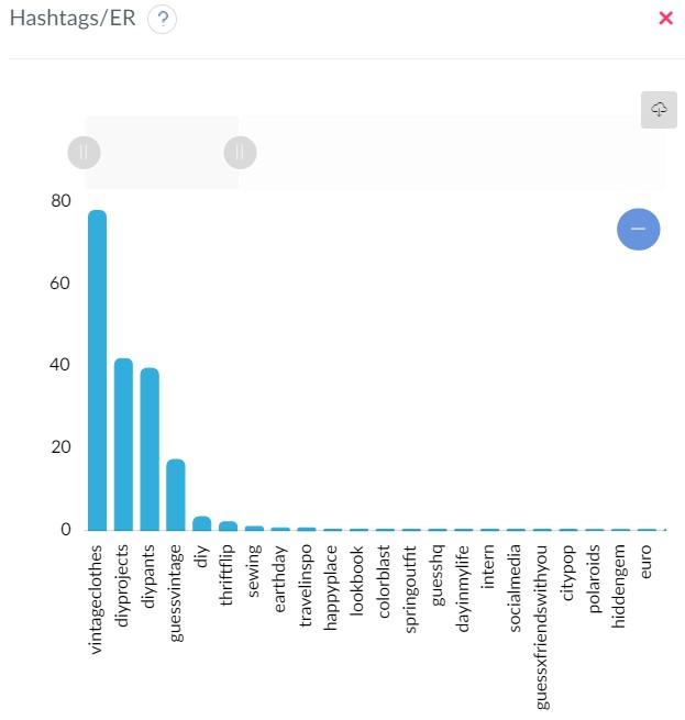 Easy way how to see TikTok statistics data