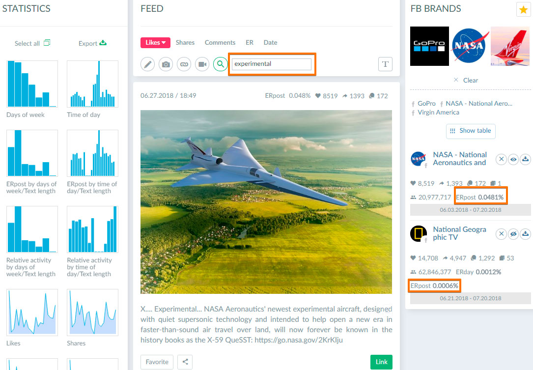 Search for popular posts that have the most impact on social media engagement