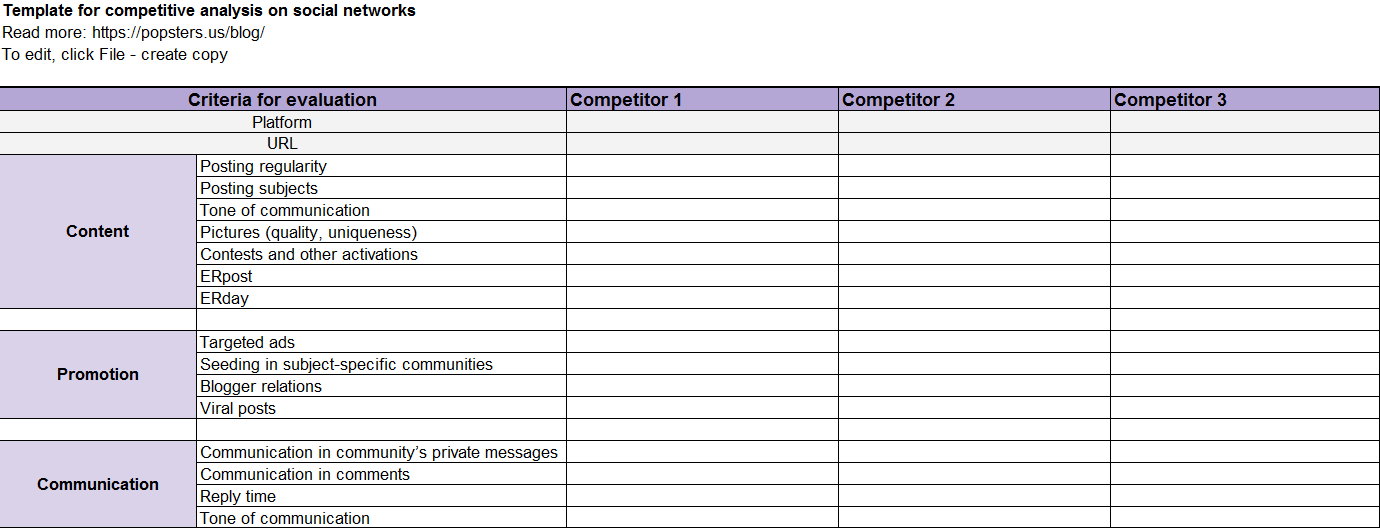 4 free tools to analyze your social media competitors | social.
