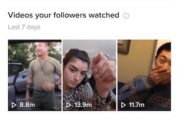 How to find out what subscribers are watching on TikTok