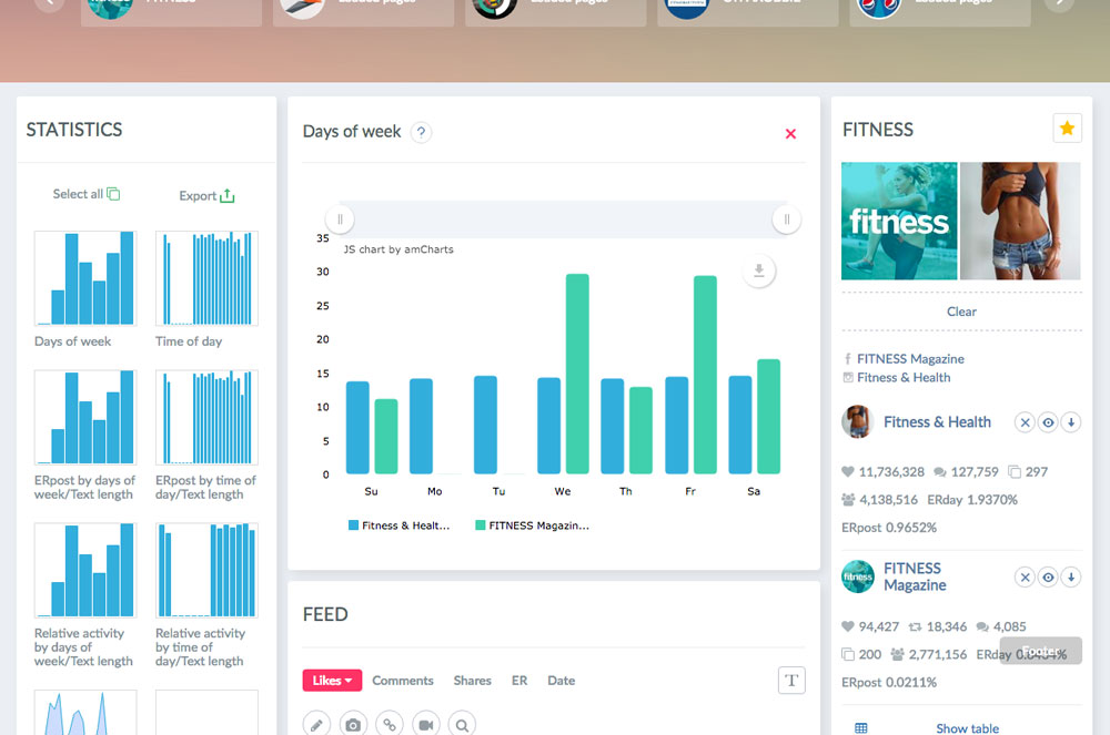 Social media content analytics tool Popsters
